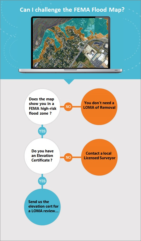 you can use your elevation certificate to challenge the current flood insurance rate map review our handy flow chart to see if the loma application process